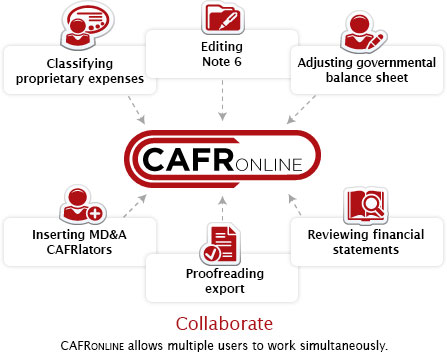 CAFROnline allows multiple users to work simultaneously.